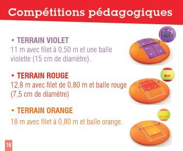 Competitions pedagogiques galaxie