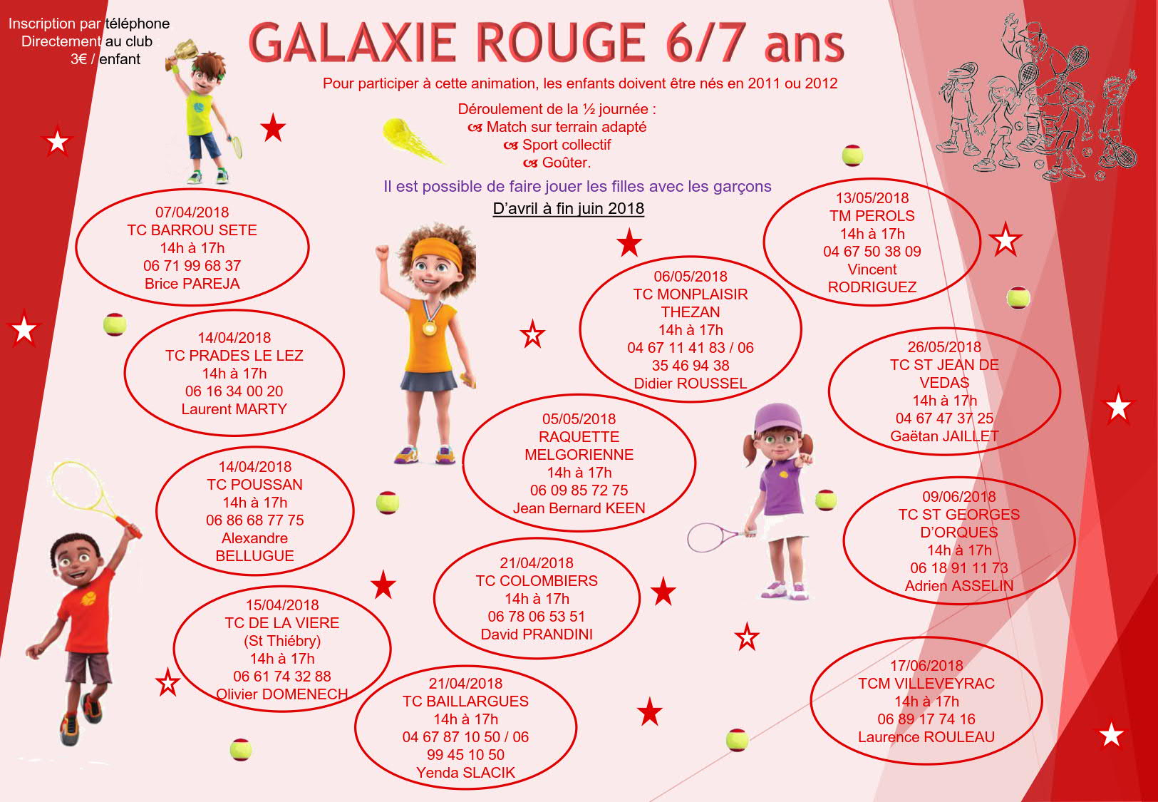 Galaxie rouge avril juin 2018